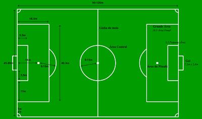 Campo_de_futebol_medidas